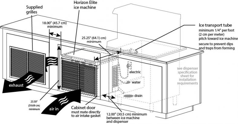 cabinet ventilation requirements for Horizon series ice machines