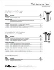 Maintenance Items Price List